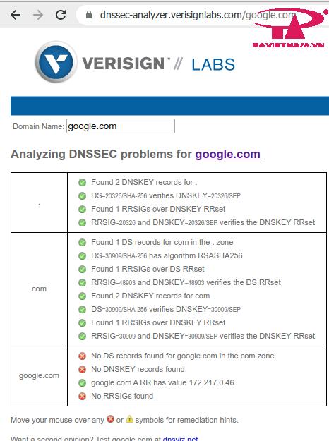 DNSSEC not secure