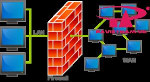 Firewall-pic